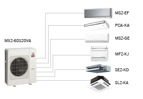 Mitsubishi Electric Range Multi Room diagram